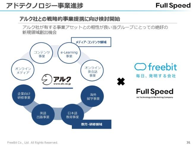 freebit20191q-031