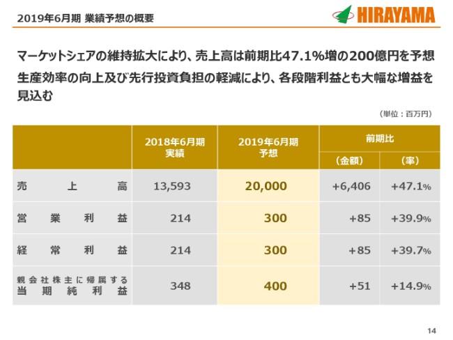 hirayamahd20184q (14)