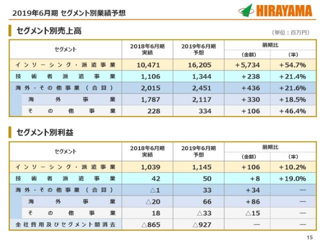 hirayamahd20184q (15)