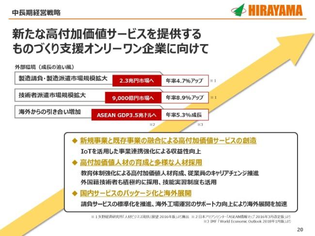 hirayamahd20184q (20)