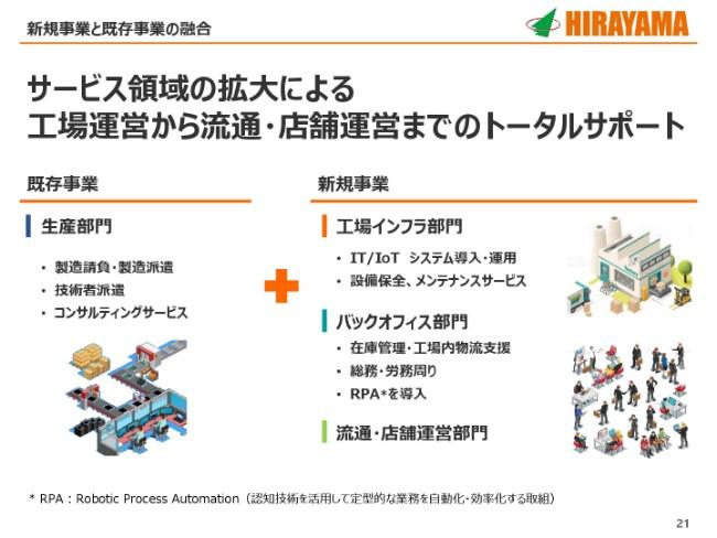 hirayamahd20184q (21)