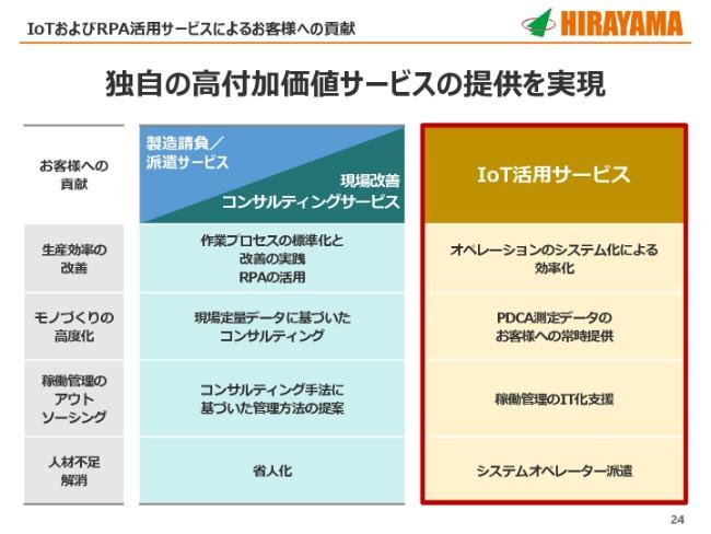 hirayamahd20184q (24)