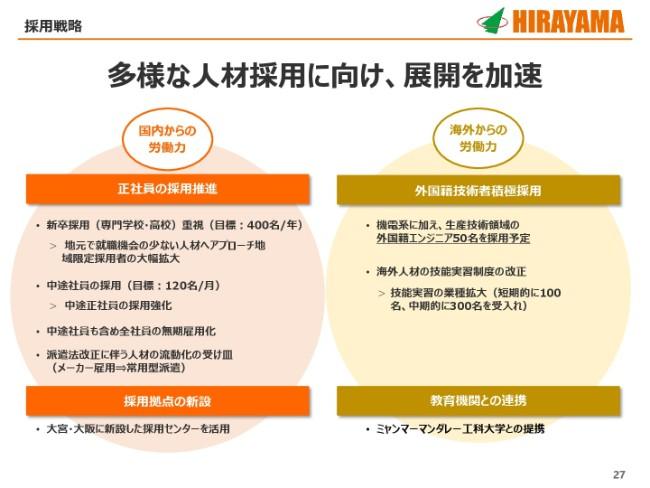 hirayamahd20184q (27)