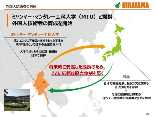 hirayamahd20184q (28)