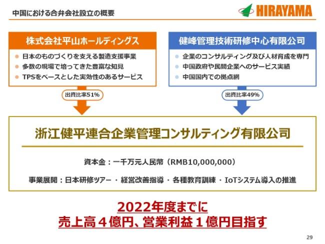 hirayamahd20184q (29)