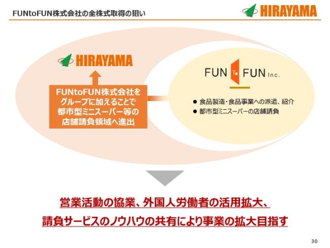 hirayamahd20184q (30)