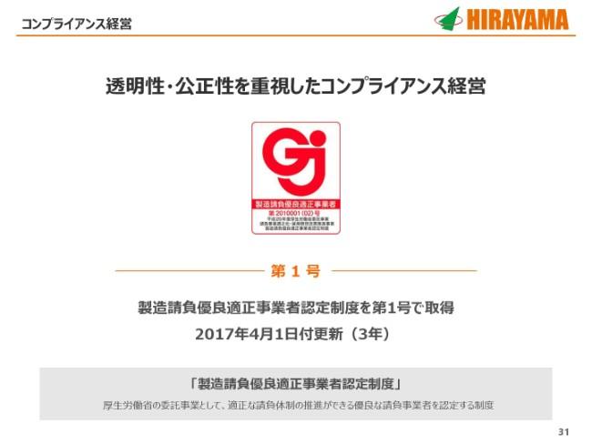 hirayamahd20184q (31)