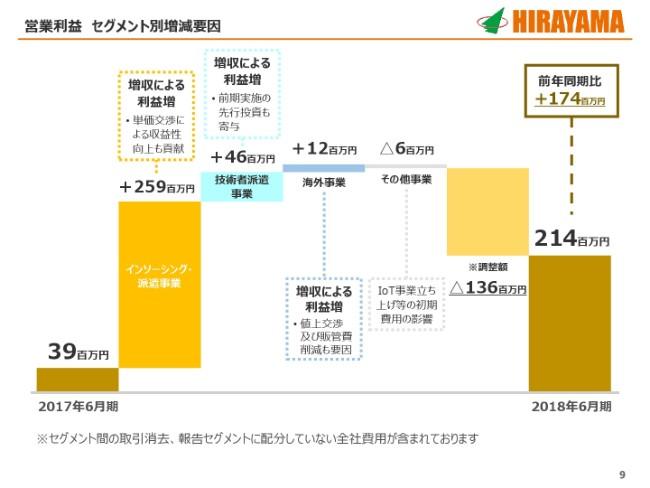 hirayamahd20184q (9)
