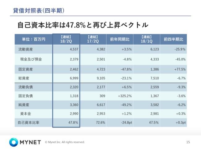 mynet20182q-015