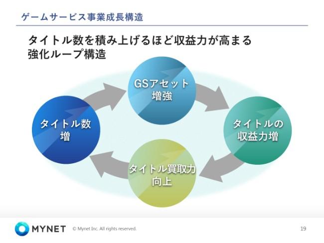 mynet20182q-019
