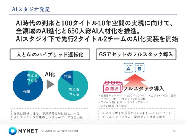 mynet20182q-022
