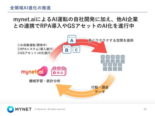 mynet20182q-023