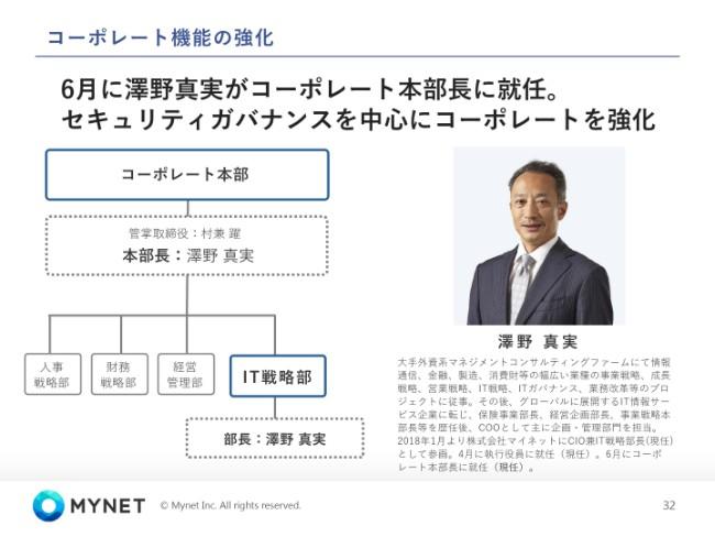 mynet20182q-032