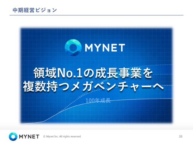 mynet20182q-033