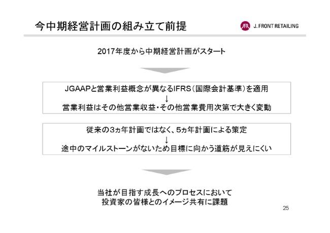 20181009_j-front-retailing_ja_dl_01-026