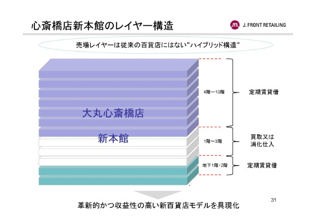 20181009_j-front-retailing_ja_dl_01-032
