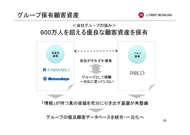 20181009_j-front-retailing_ja_dl_01-037