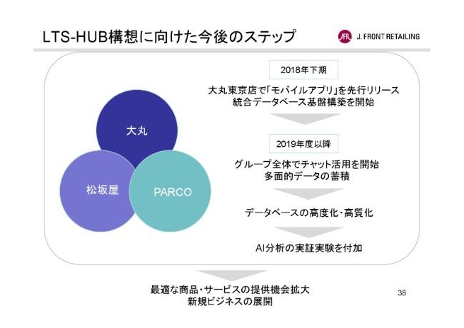 20181009_j-front-retailing_ja_dl_01-039