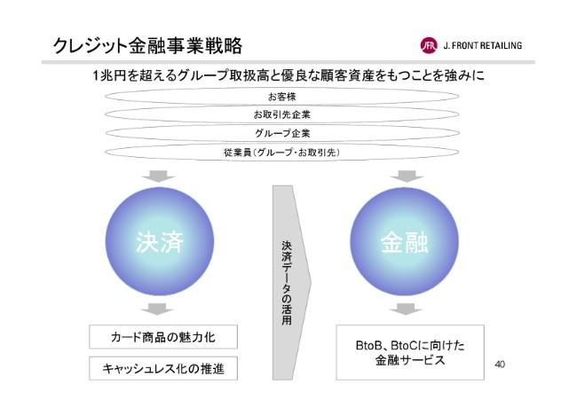 20181009_j-front-retailing_ja_dl_01-041