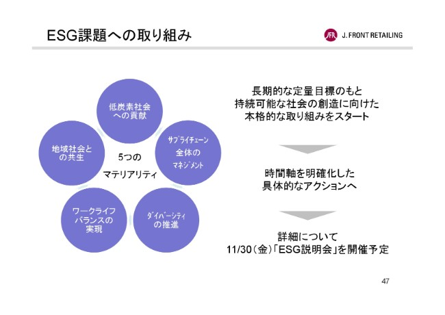 20181009_j-front-retailing_ja_dl_01-048