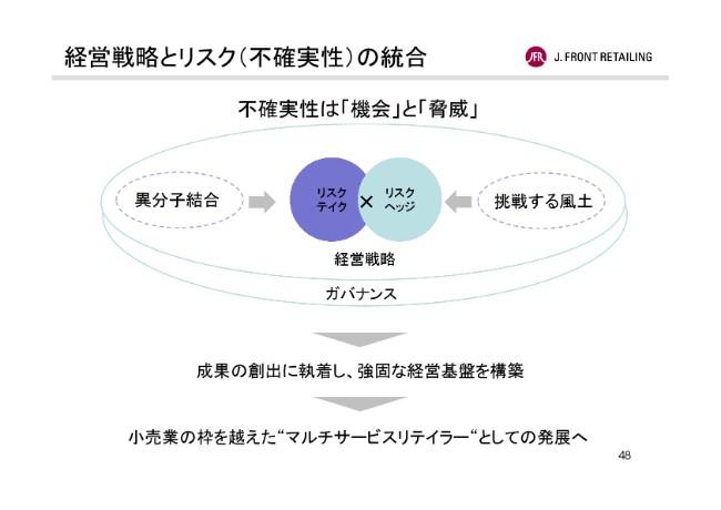 20181009_j-front-retailing_ja_dl_01-049