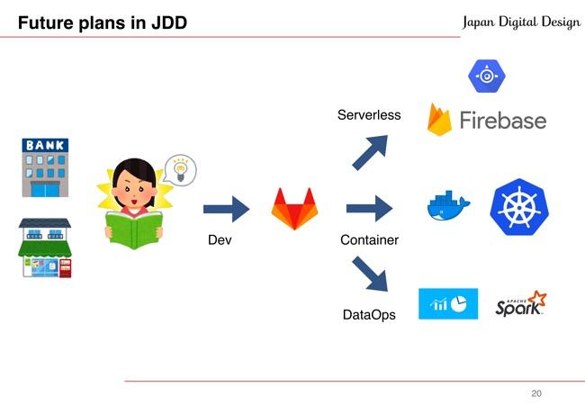JDDStudy3_p20