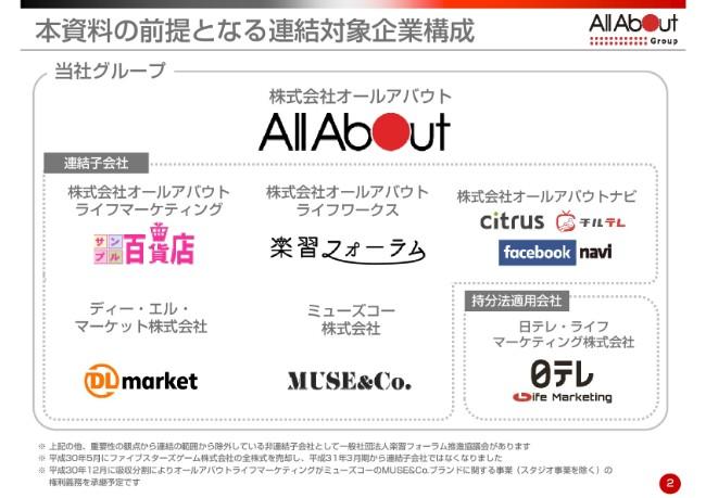 allabout20192q (2)