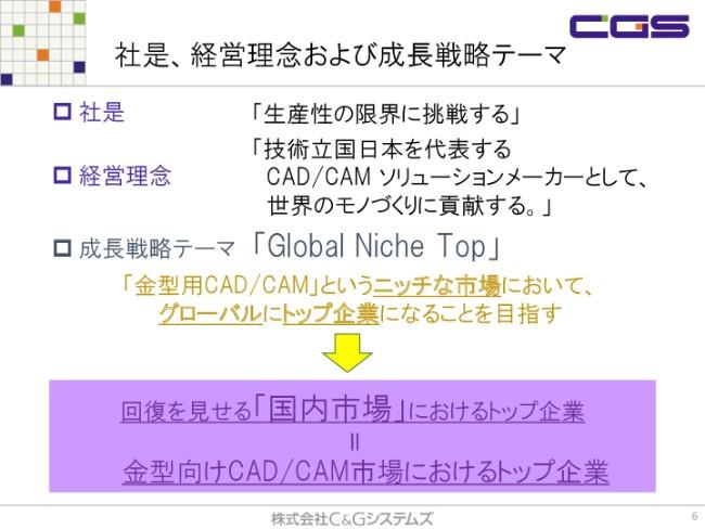 cgs20182q-006