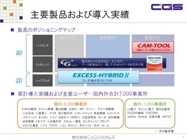 cgs20182q-007