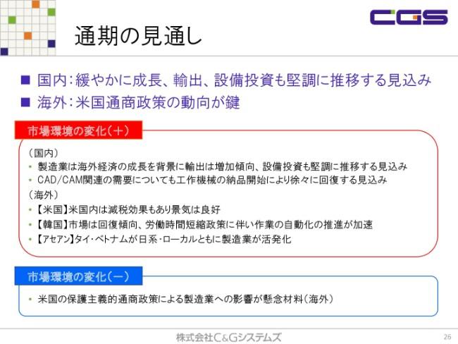 cgs20182q-026