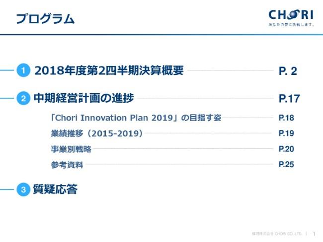 chori20182q_new (1)