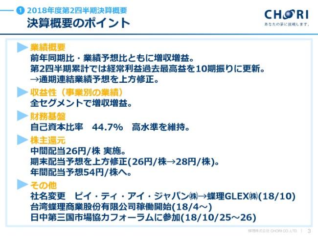 chori20182q_new (3)