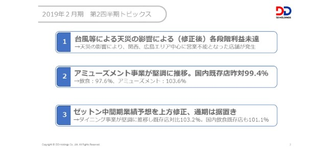 ddhd20192q_2_ (2)