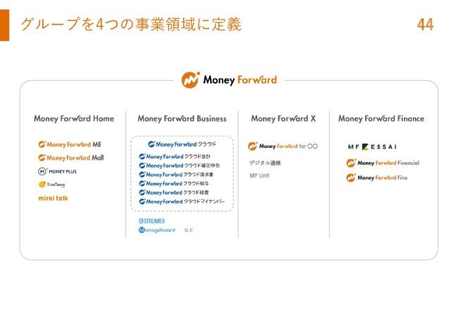 moneyf20183q (44)