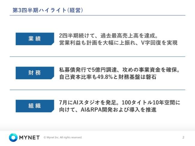 mynet20183q-002