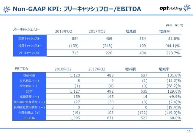 optholding20182q (16)