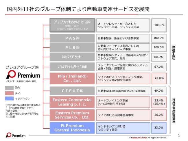 premiumg (5)