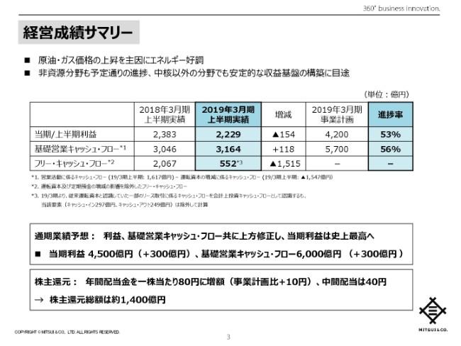 181031_mitsui_ja_01-004
