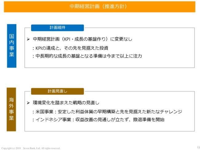 7bank20192q-013