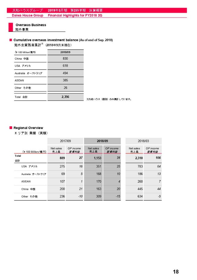 PdfToJpg_daiwahouse.pdf_20