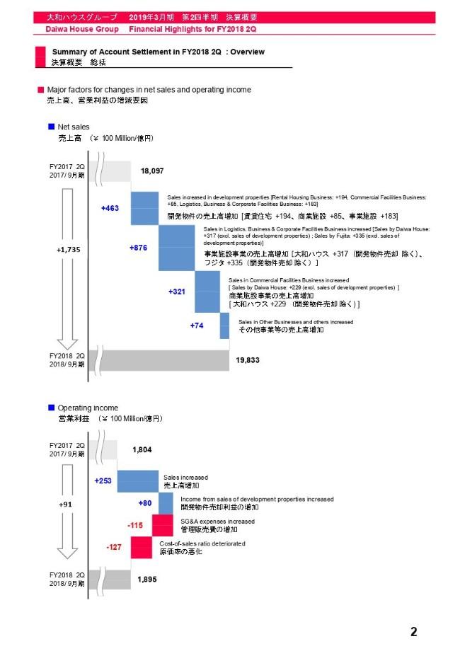 PdfToJpg_daiwahouse.pdf_4