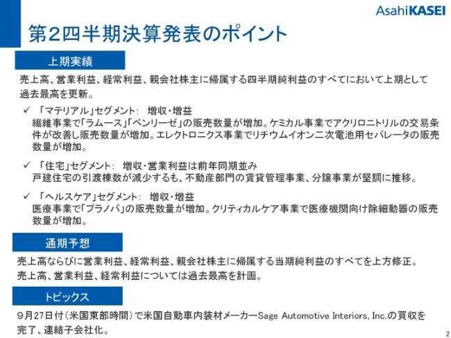 asahikasei20192q-002