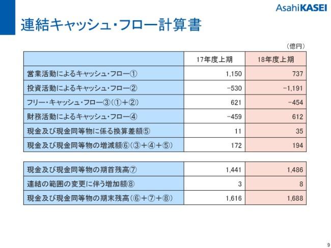 asahikasei20192q-009