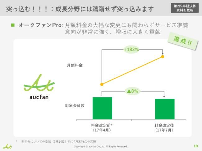aucfan20184q-018