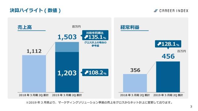 careerindex-003