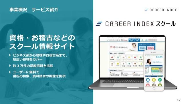 careerindex-017