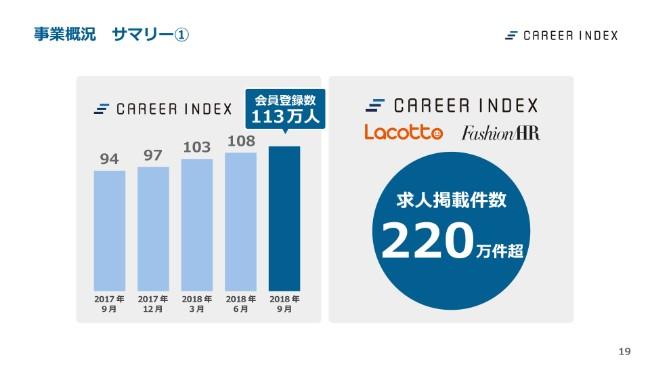 careerindex-019