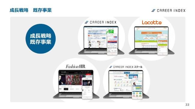 careerindex-022