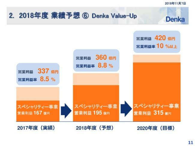 denka20192q (11)