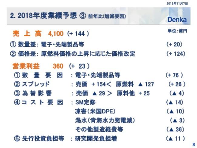 denka20192q (8)